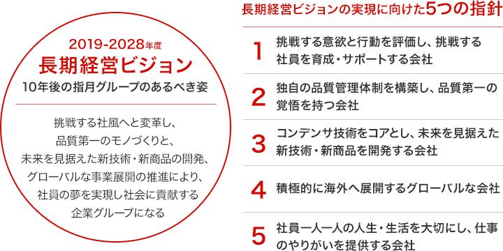 長期経営ビジョンの実現に向けた5つの指針