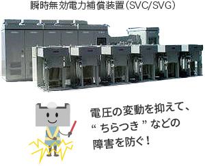 瞬時無効電力補償装置(SVC/SVG)